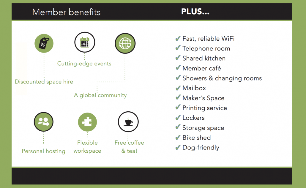 Membership Benefits at Impact Hub Bergen